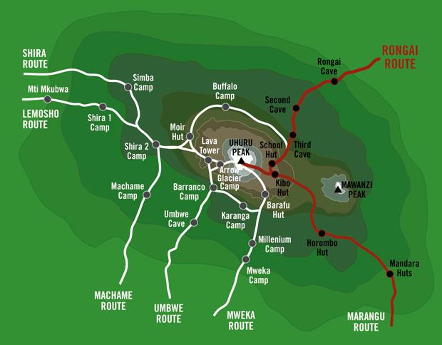 Grafické znázornění výstupu na Kilimandžáro trasou Rongai 5 dní