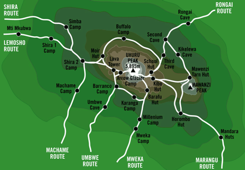 Různé trasy pro výstup na Kilimandžáro