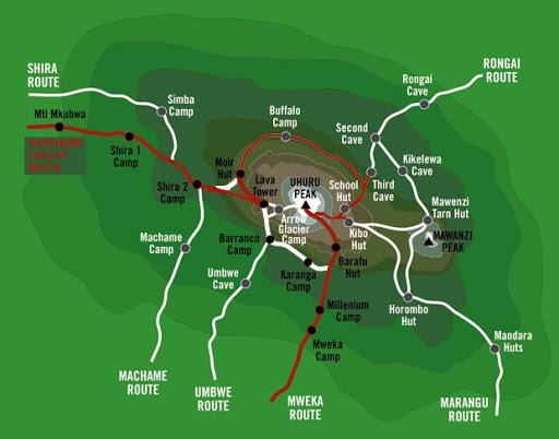Grafické znázornění výstupu na Kilimandžáro trasou Northern Circuit